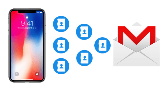 how to backup iPhone contacts to Gmail